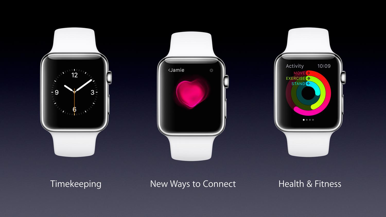 Apple+Watch+Presentation.020.jpg