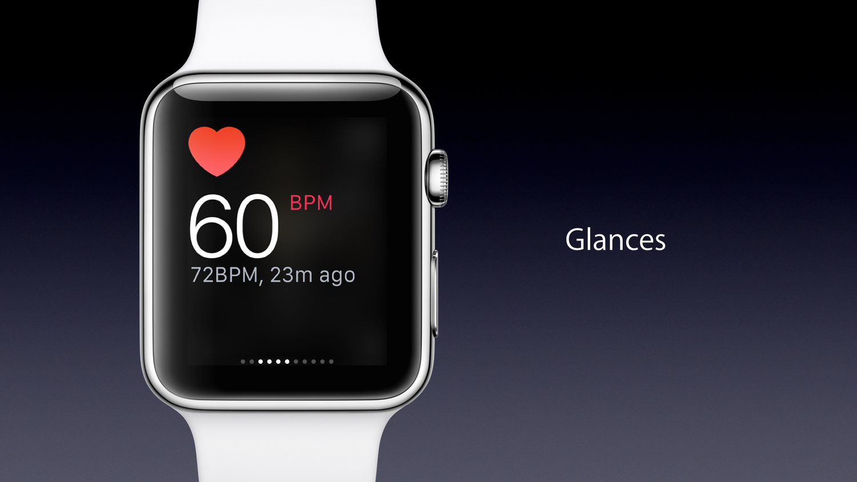 Apple+Watch+Presentation.026.jpg