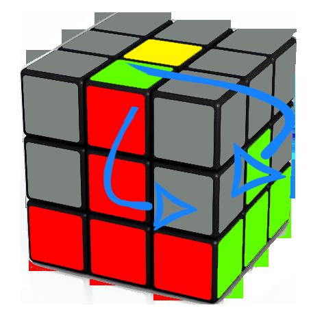 inserting edge into the second layer, to the right of the Rubik's Cube   U R Ui Ri Ui Fi U F
