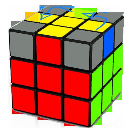 Moving the edges to match the sides of the Rubik's Cube   R U Ri U R U U Ri