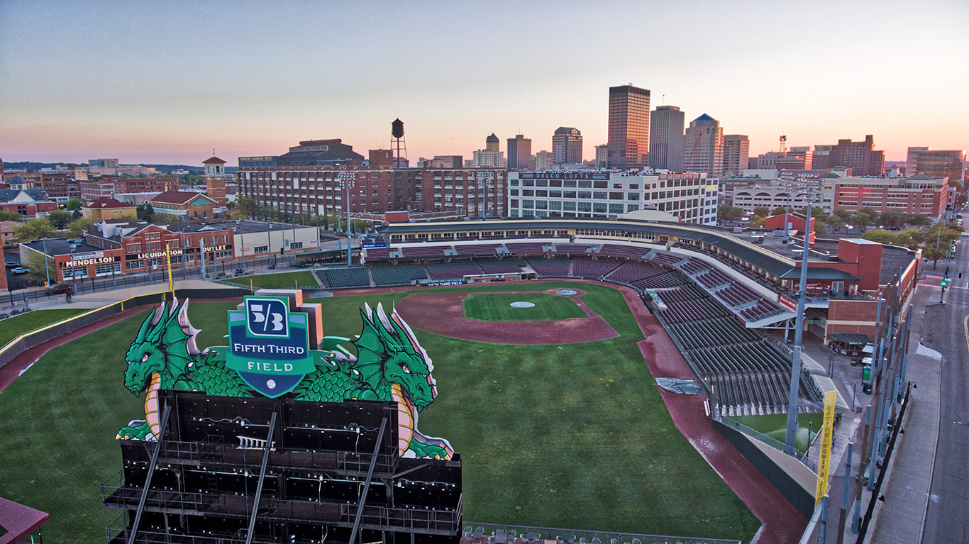 aerial sunset view of Fifth Third Field in Dayton Ohio