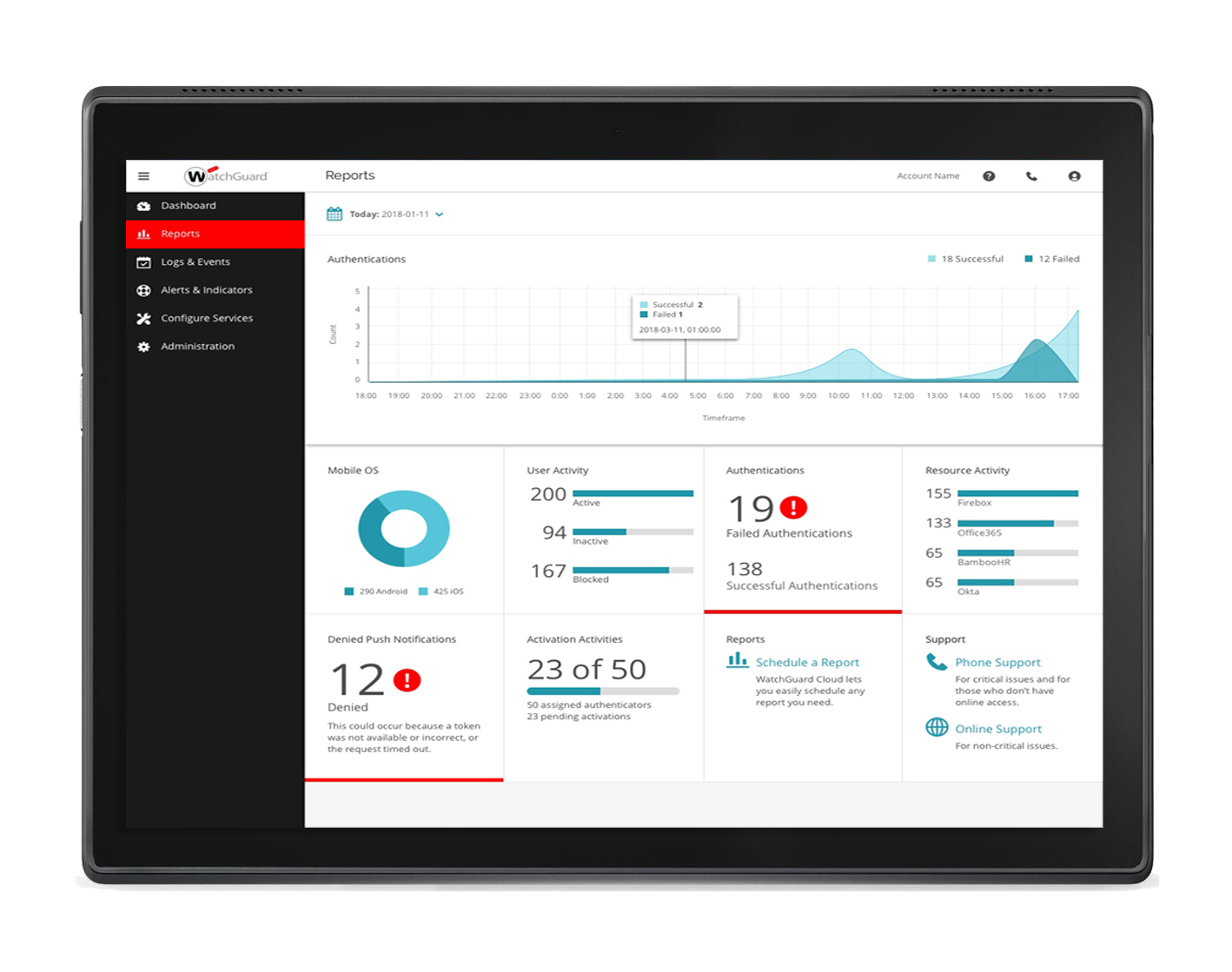 WatchGuard MFA reports dashboard screenshot