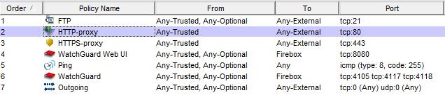 Auto-Order Mode HTTP-proxy screen shot