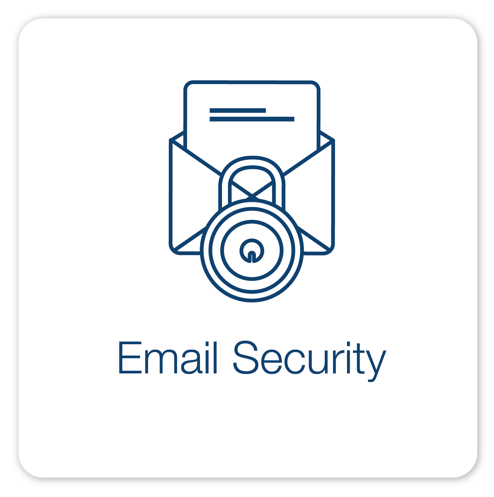 Email Protection from Malware, Phishing, Spear Phishing, and Unknown Threats