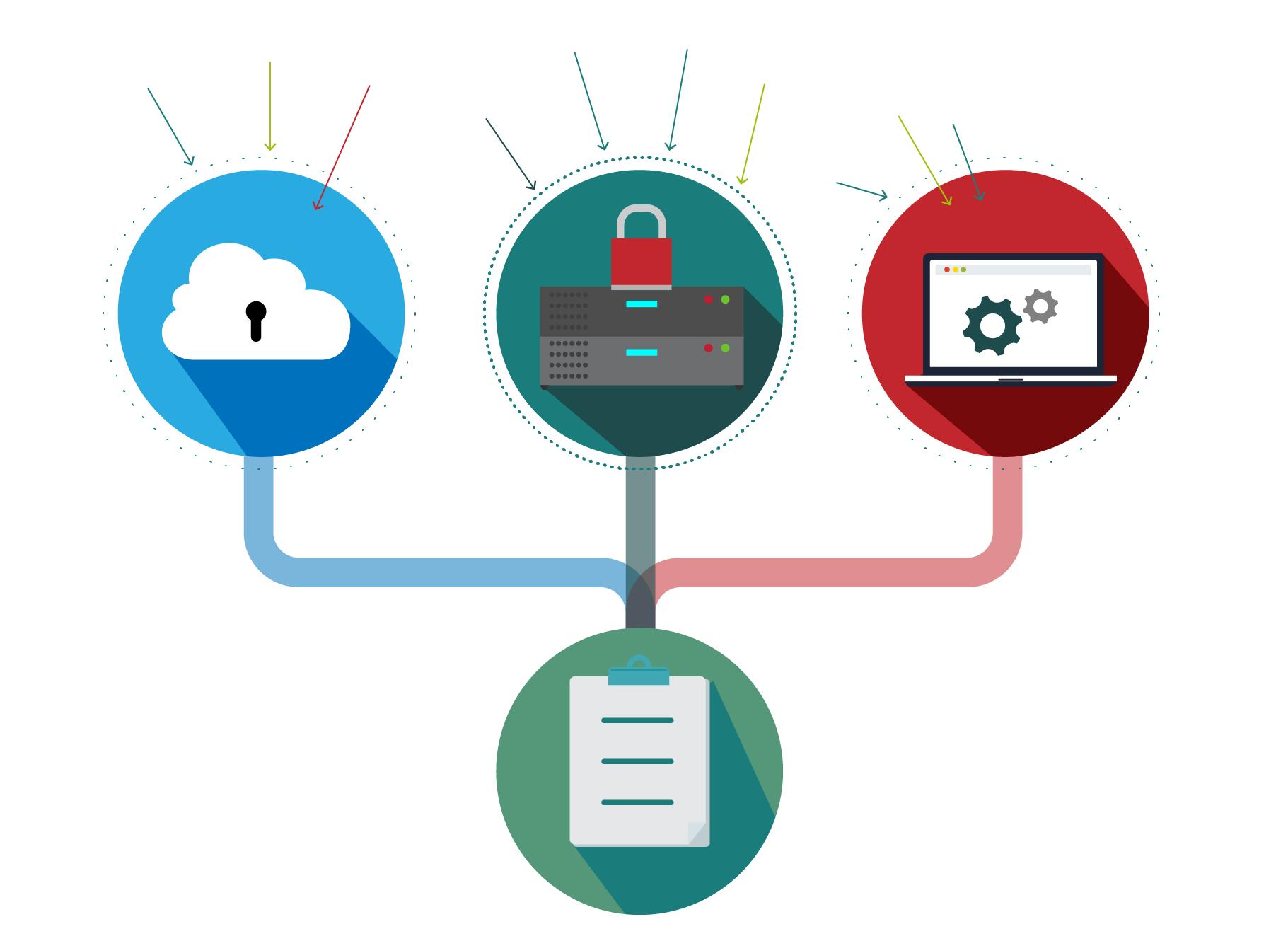 Security Assessment Deliverables image