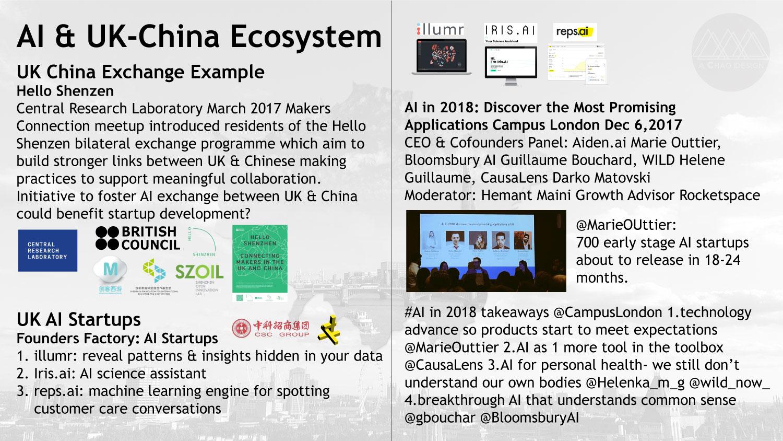 AI and UK-China Ecosystem: UK AI Startups