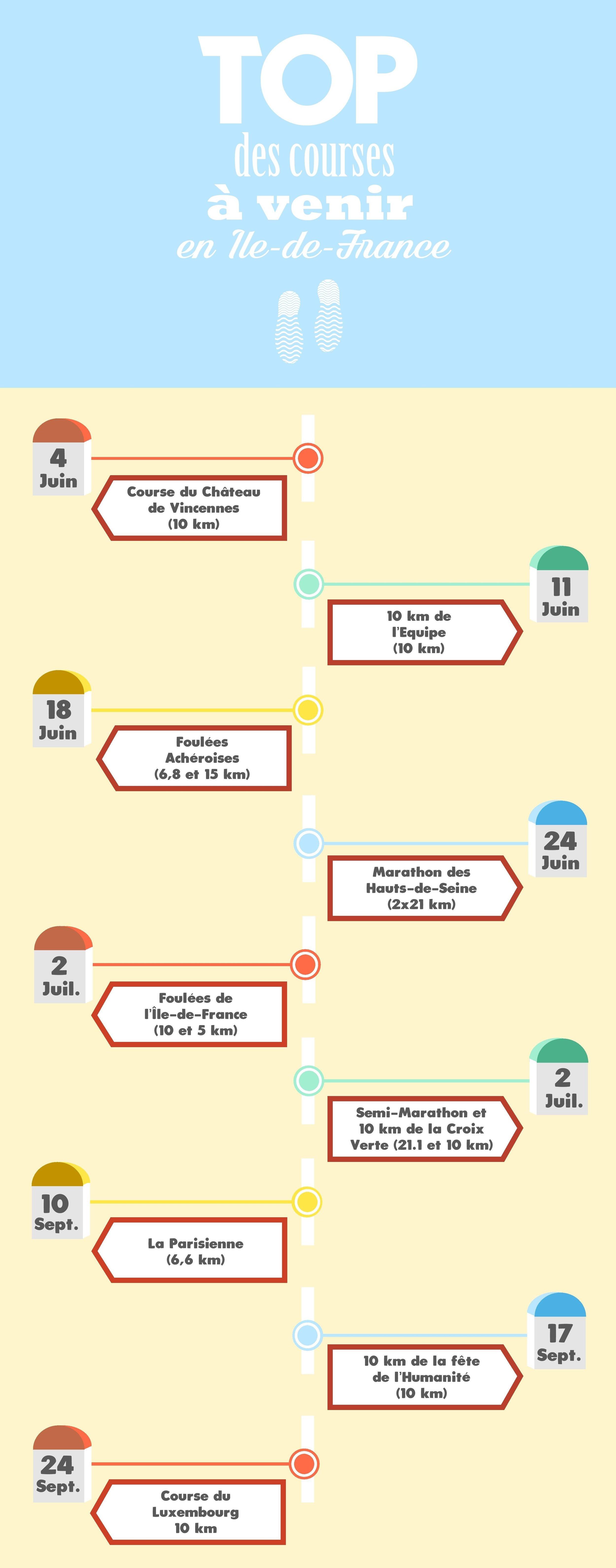 infographie-clinalliance-sport-courses-île-de-france partie 1.jpg