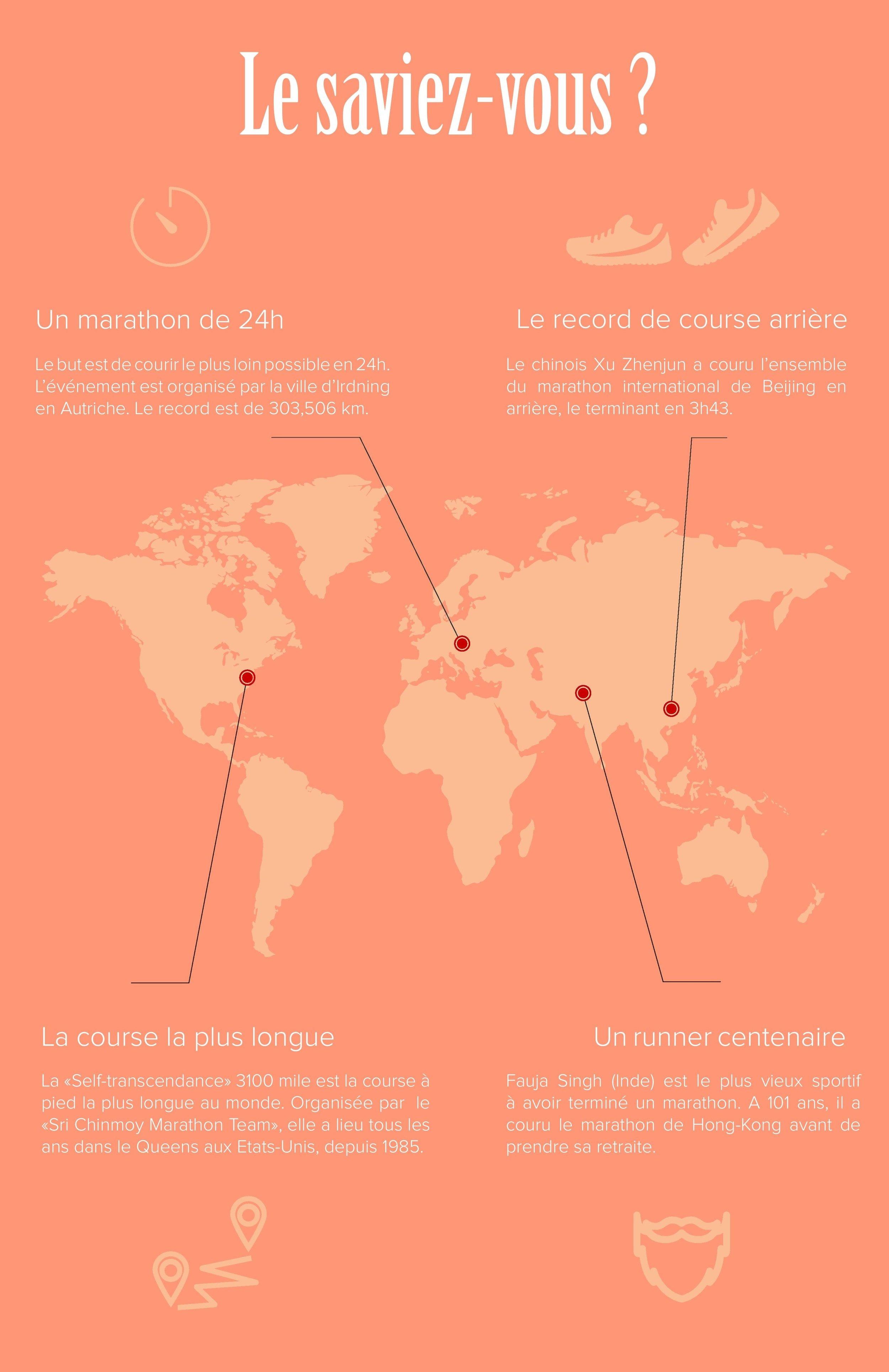 infographie-clinalliance-sport-courses-île-de-france partie 2.jpg