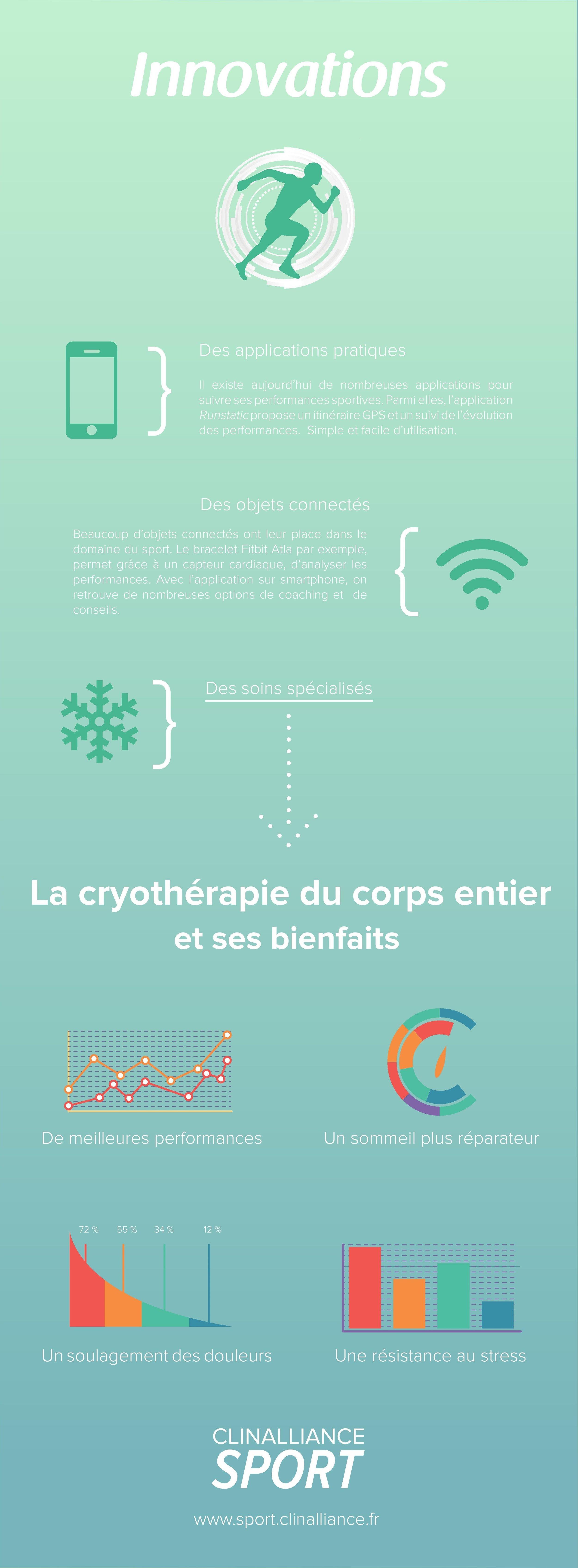 infographie-clinalliance-sport-courses-île-de-france partie 3.jpg