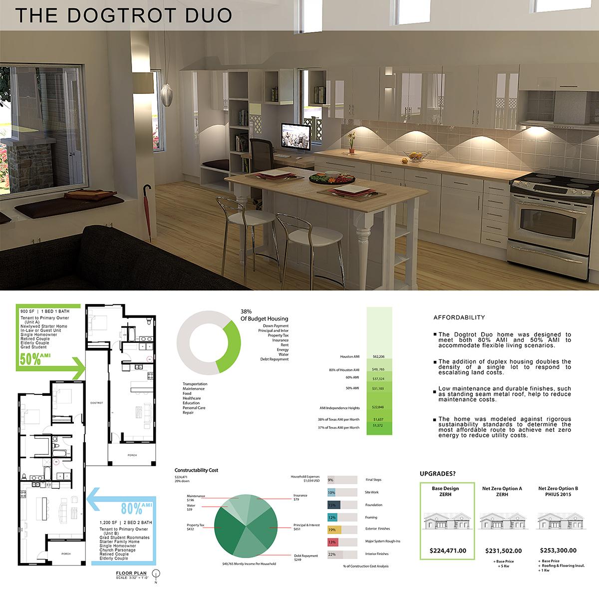 dogtrot_duo_-_affordability.jpg