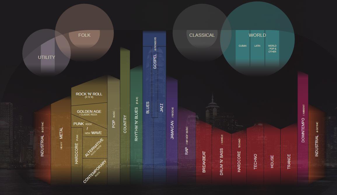 music-map.jpg