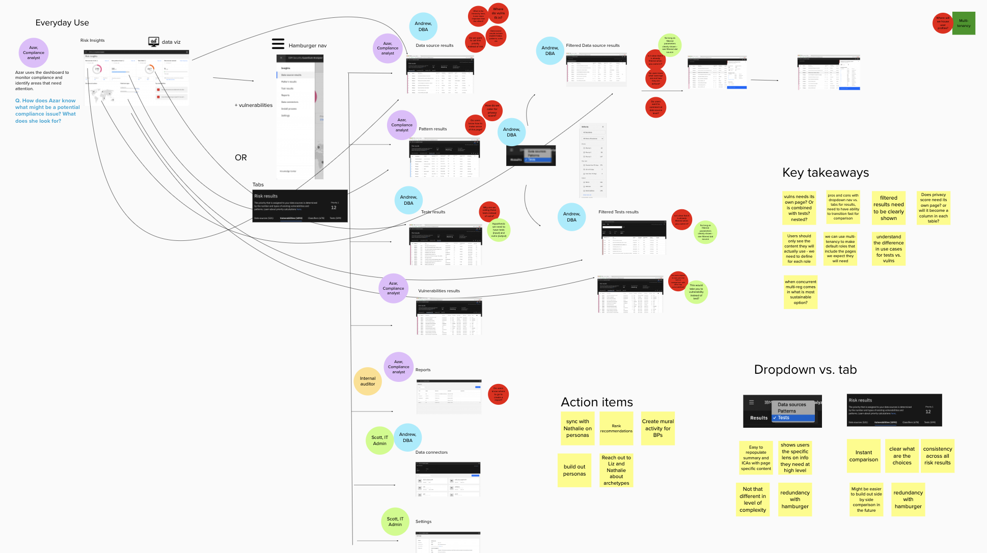 Empathizing with our users to understand their perspective is key. In addition to empathy maps and journey maps we took an in-depth look at our information architecture to ensure users could navigate swiftly to accomplish their task at hand.