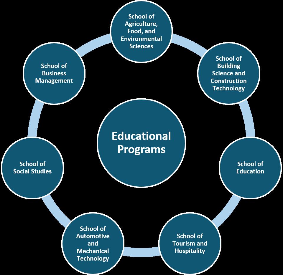 Educational programs.png