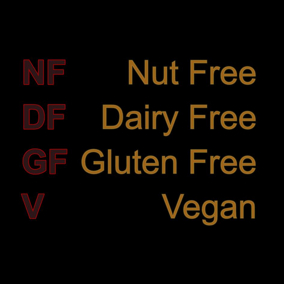 Our dietary designation codes