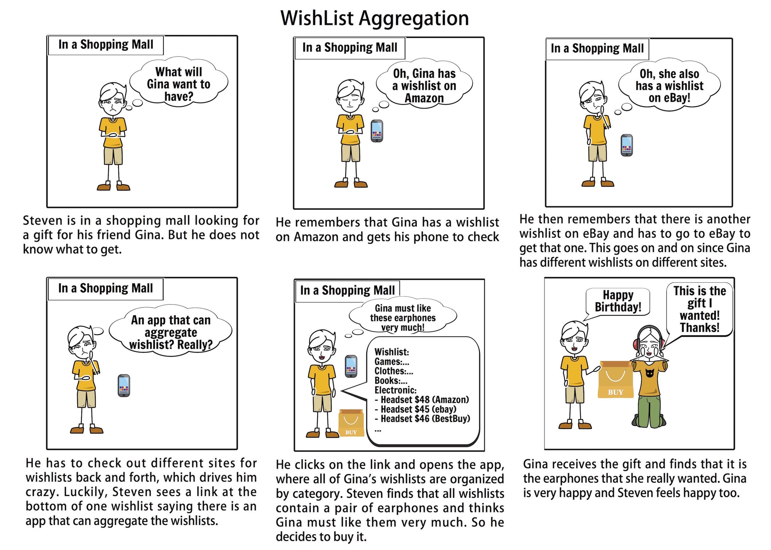 Wishlist Aggregation Final.jpg