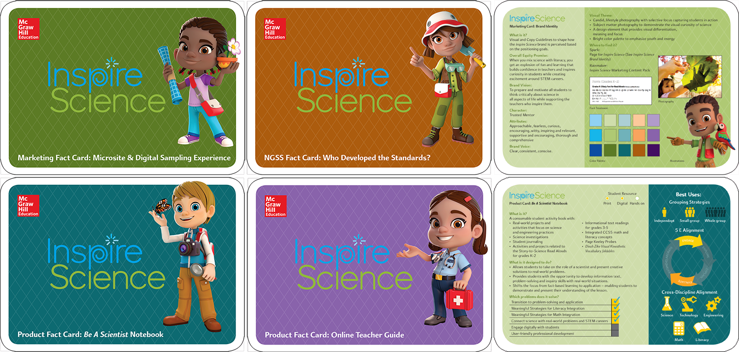Inspire Science national conference program ad and Info cards  Conceptualized and designed in InDesign with copyrighter and marketing manager