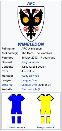 AFC Wimbledon's InfoBox