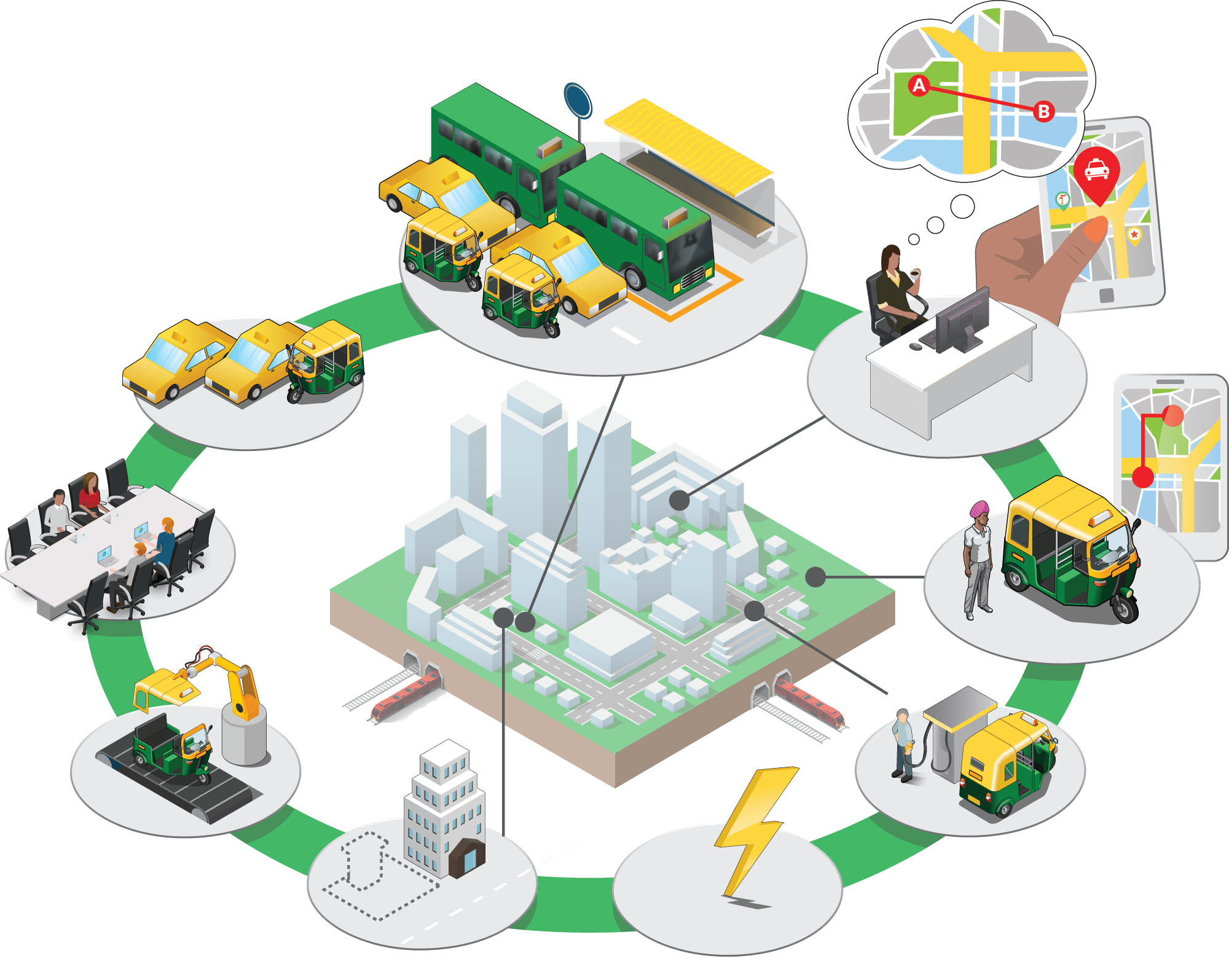Avantoventures_india_electric_mobility_ecosystem.png
