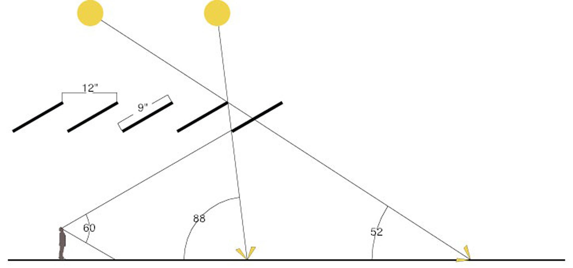 fishman_diagram_proof09.png