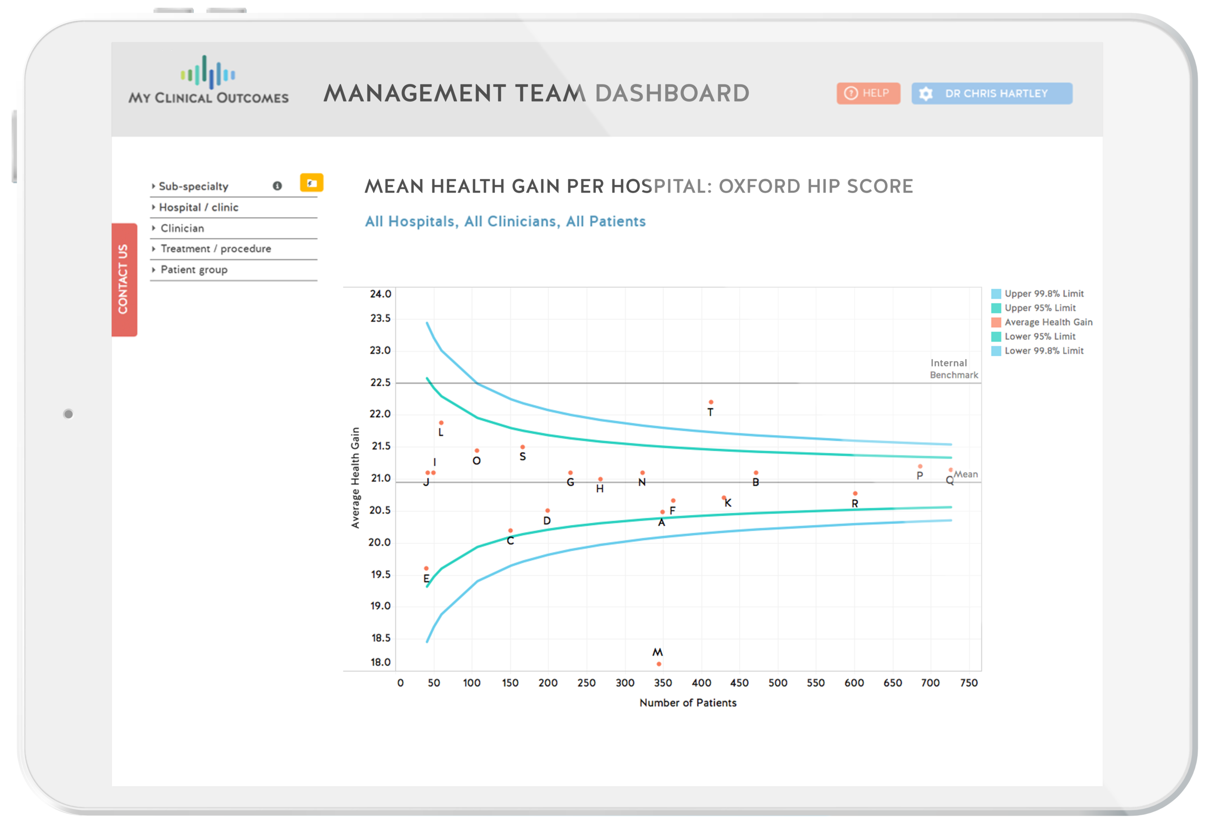 Value-Based Health Care - Management Dashboard