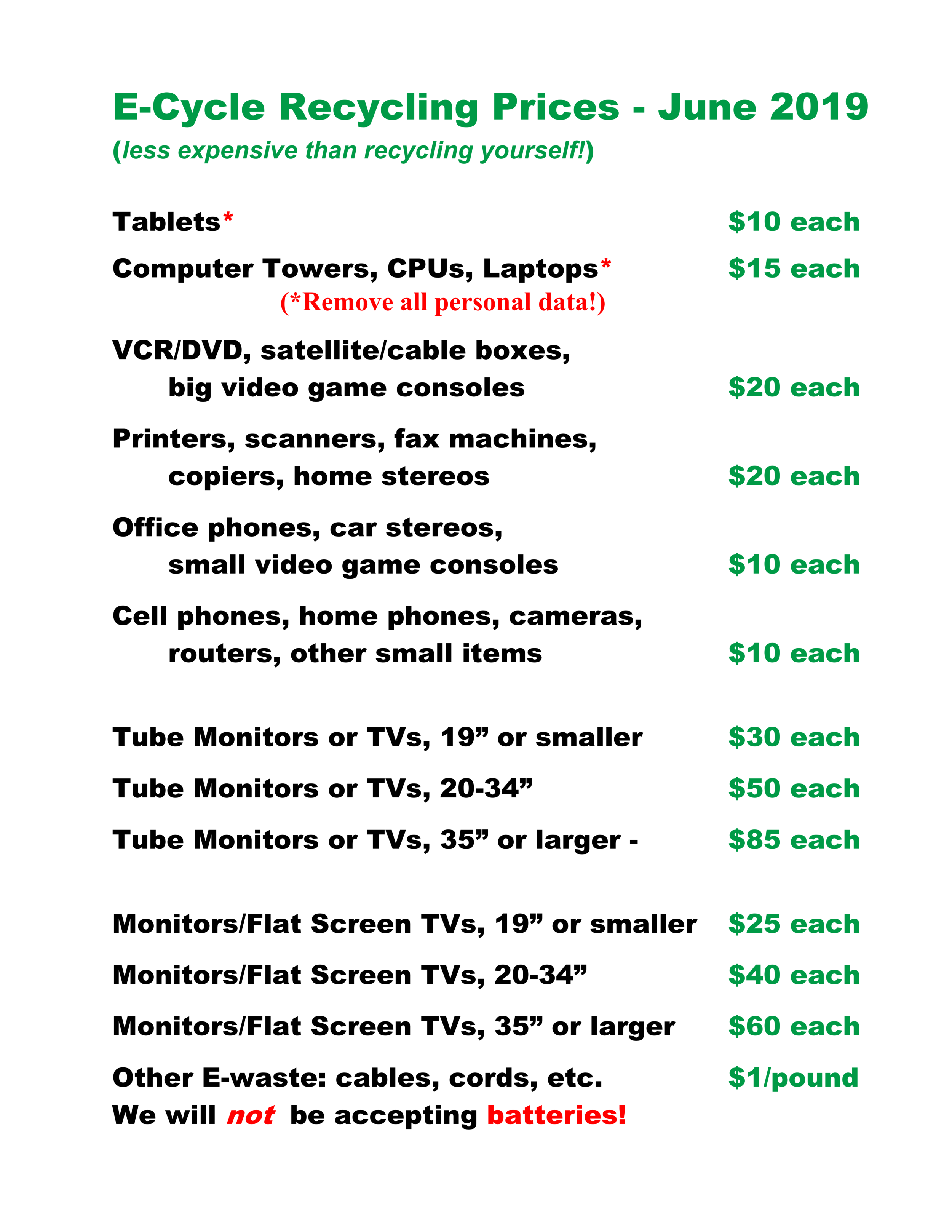 Ecycle_prices_June_2019.png