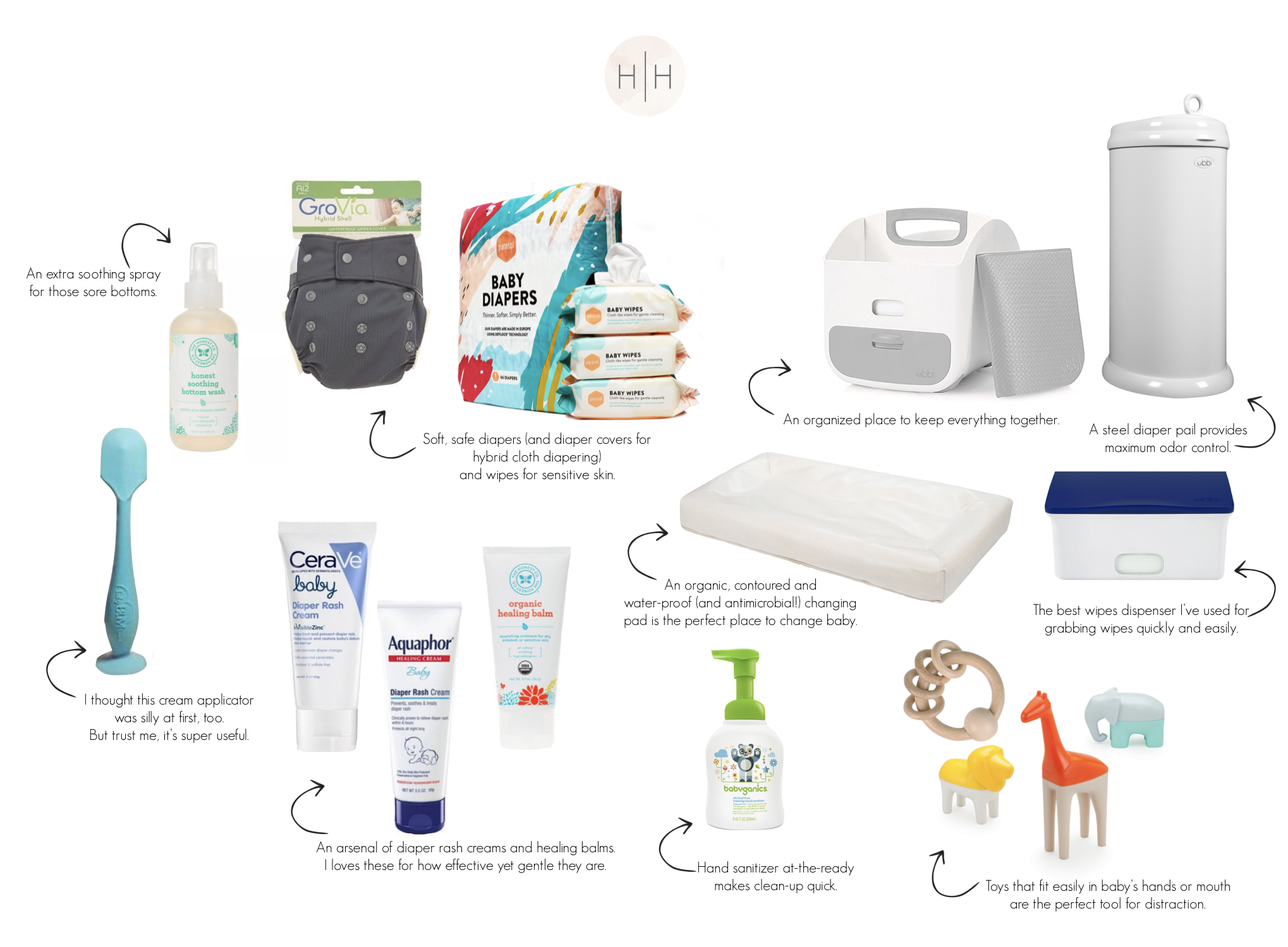 From top left: Honest soothing bottom spray, GroVia hybrid cloth diaper, Parasol diapers and wipes, Ubbi diaper caddy, Ubbi diaper pail, Ubbi wipes dispenser, BabyBum cream applicator, CeraVe diaper rash cream, Aquaphor diaper rash cream. Honest organic healing balm, Giggle organic contoured changing pad, Babyganics hand sanitizer, Heimess rattle, Kid O animals