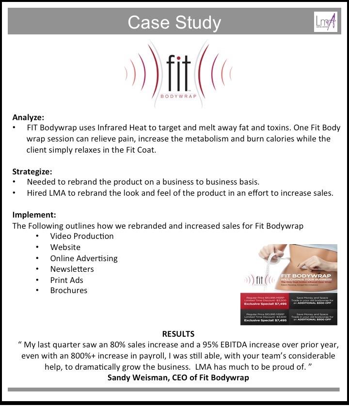 FIT Bodywrap Case Study