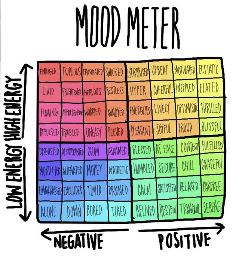 Mood Meter — Paint Love