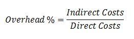 overhead percentage.JPG