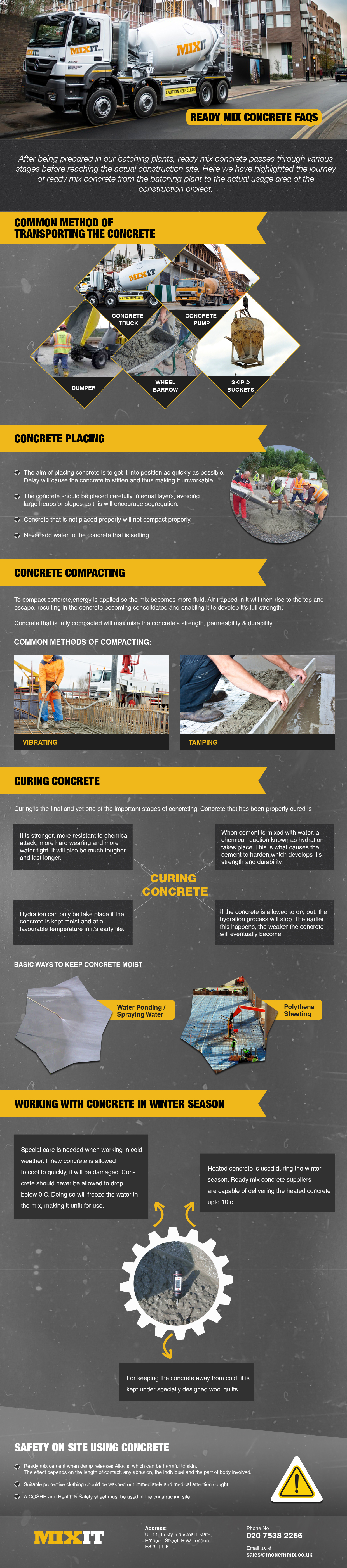 ready mix concrete infographic