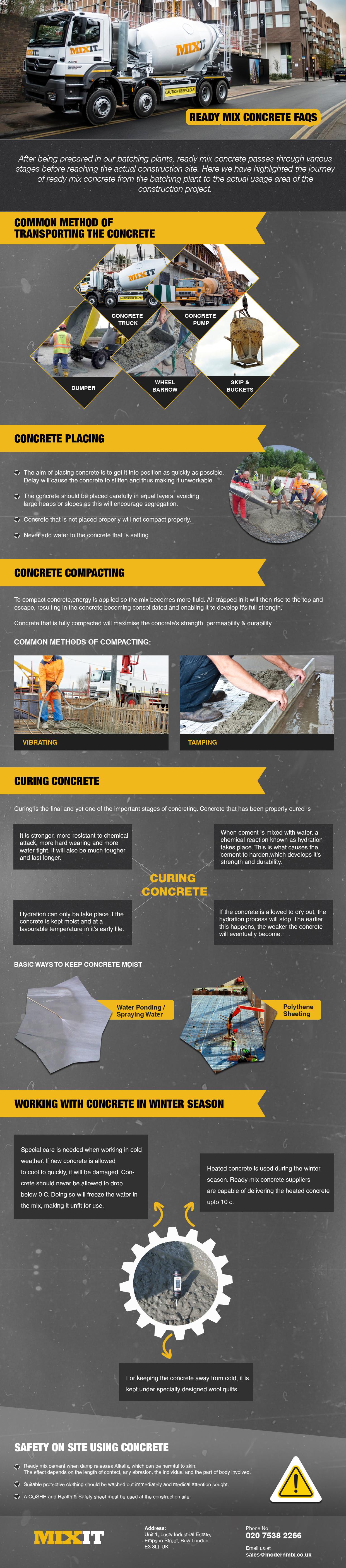 ready mix concrete infographic