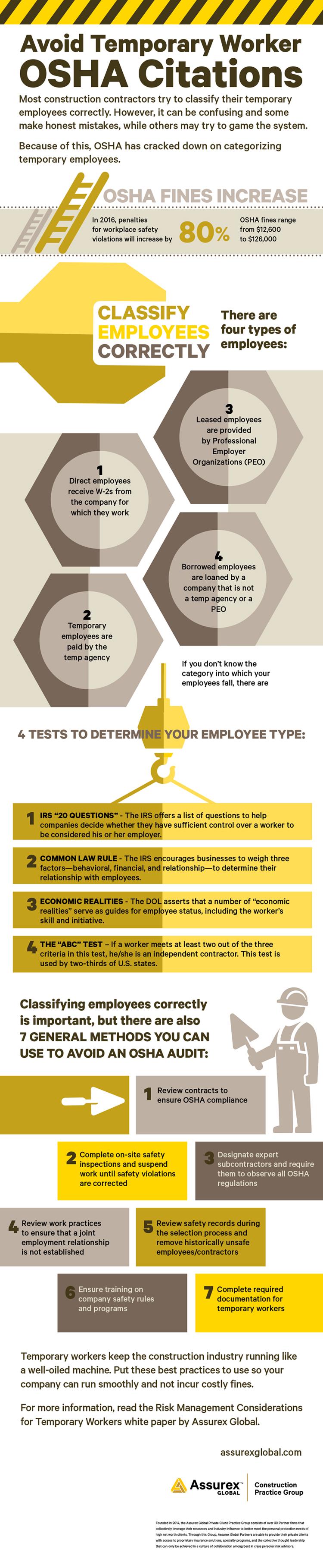how to avoid temporary worker osha citations