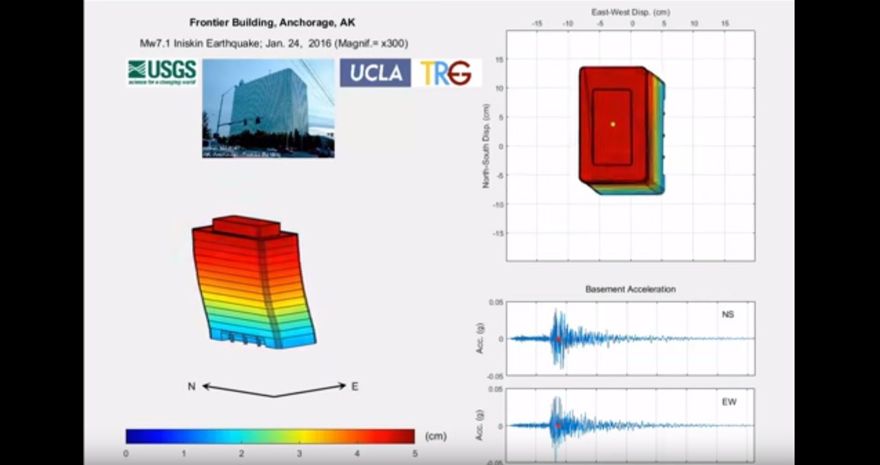 how building moves in earthquake
