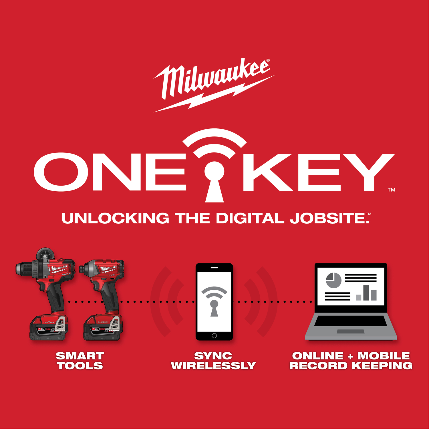 milwaukee one-key