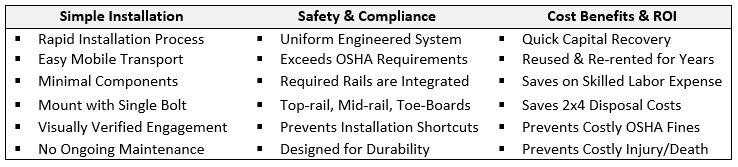 Hilmerson Safety Rail Benefits