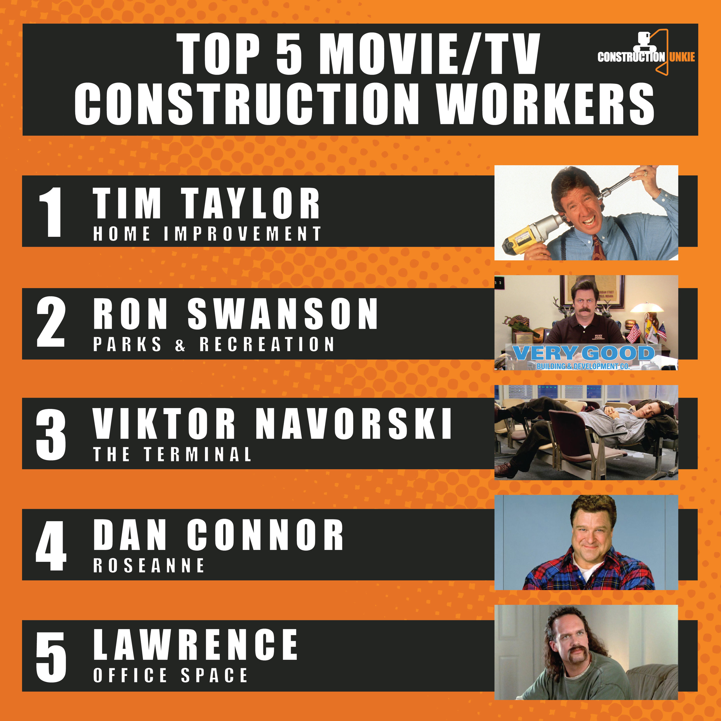 "1. Tim ""the Tool Man"" Taylor (Home Improvement) 2. Ron Swanson (Parks & Recreation) 3. Viktor Navorski (The Terminal) 4. Dan Connor (Roseanne) 5. Lawrence (Office Space)"