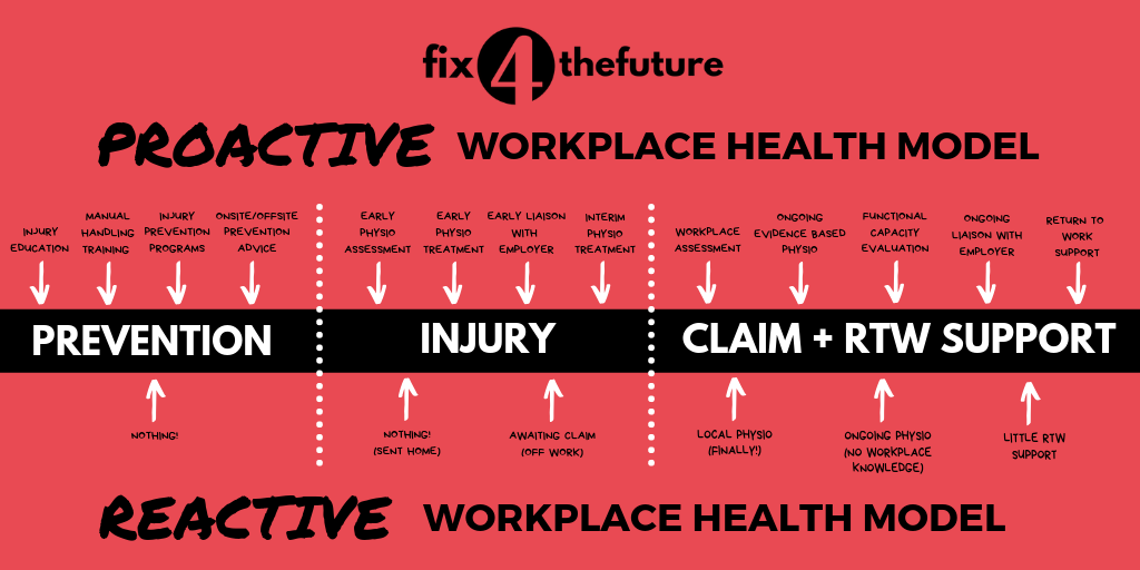 Fix4Future Workplace.png