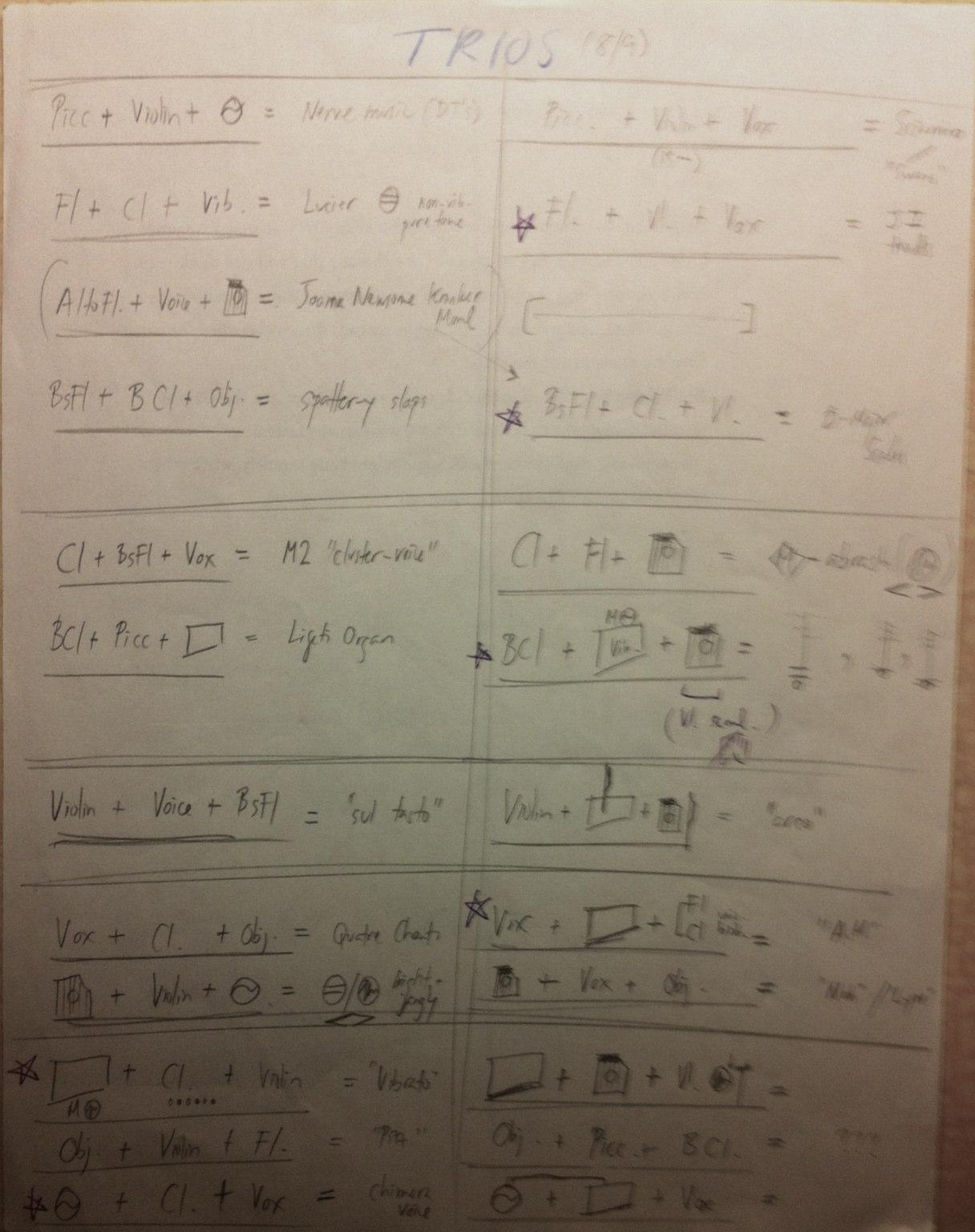 Wubbels Score Example 3.jpg