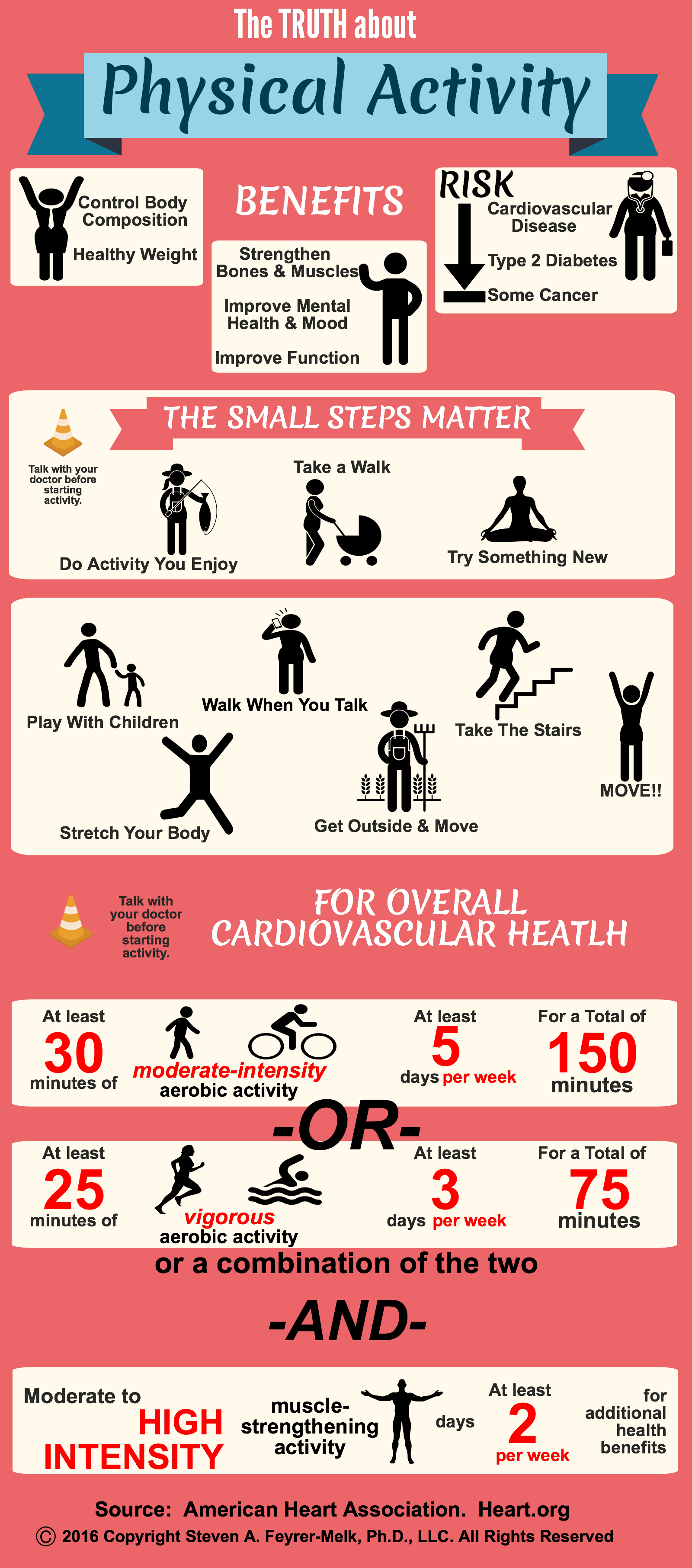 Physical Activity Infographic for Your Patients