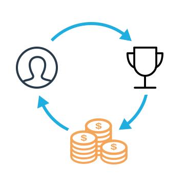 Revenue Streams for PTs