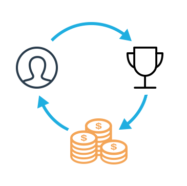 Find The Right Revenue Model For Your Wellness Business