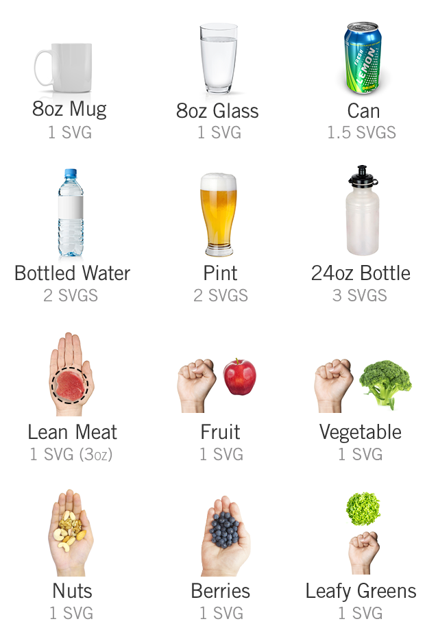 Simple Servings Guide Imperial Units
