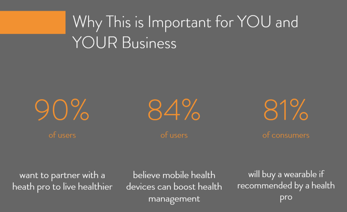 Your clients want to use health tracking tools.