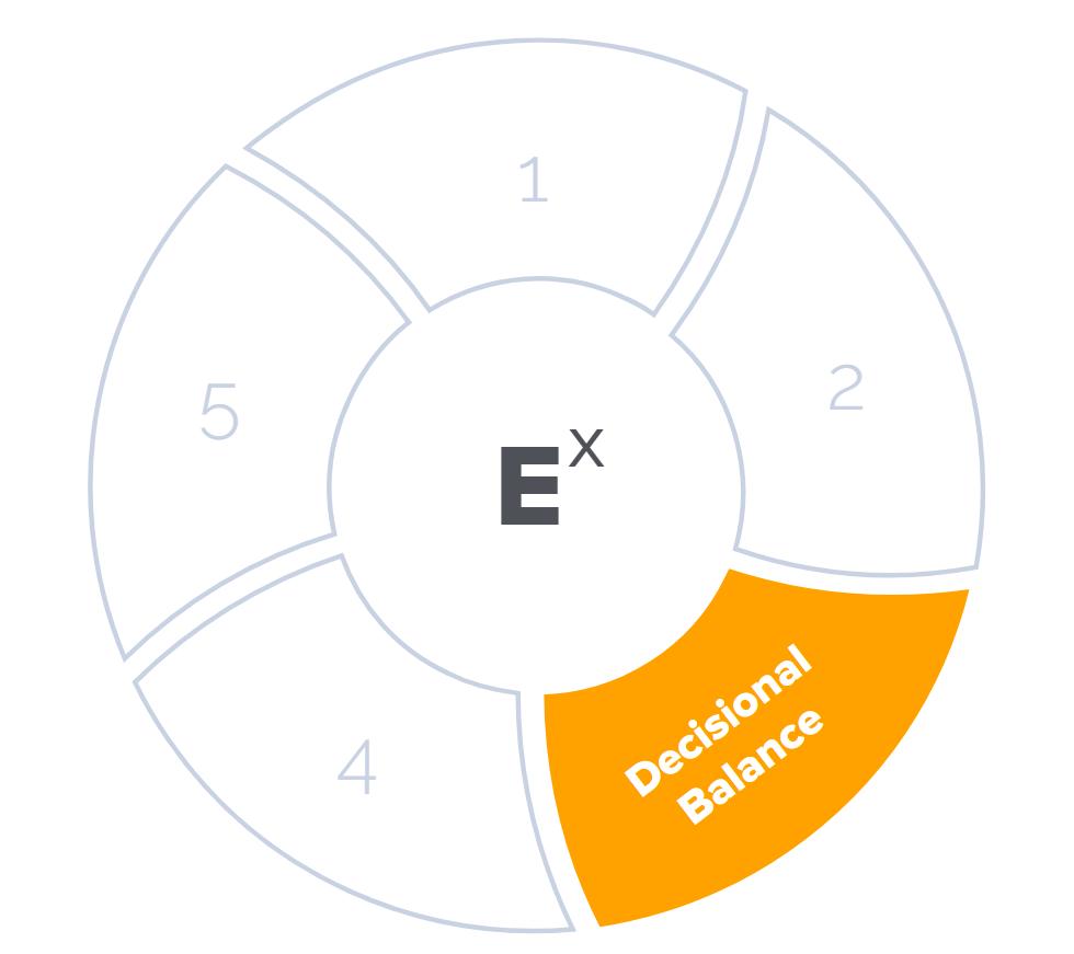Engagement Multiplier Decisional Balance