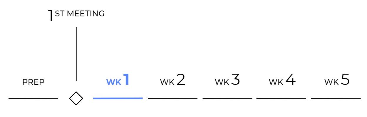 Online Coaching Plan: Week 1