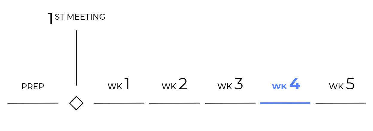 Online Coaching Plan: Week 4