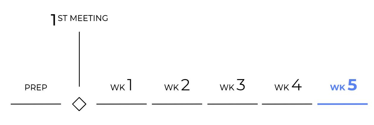 Online Coaching Plan: Week 5