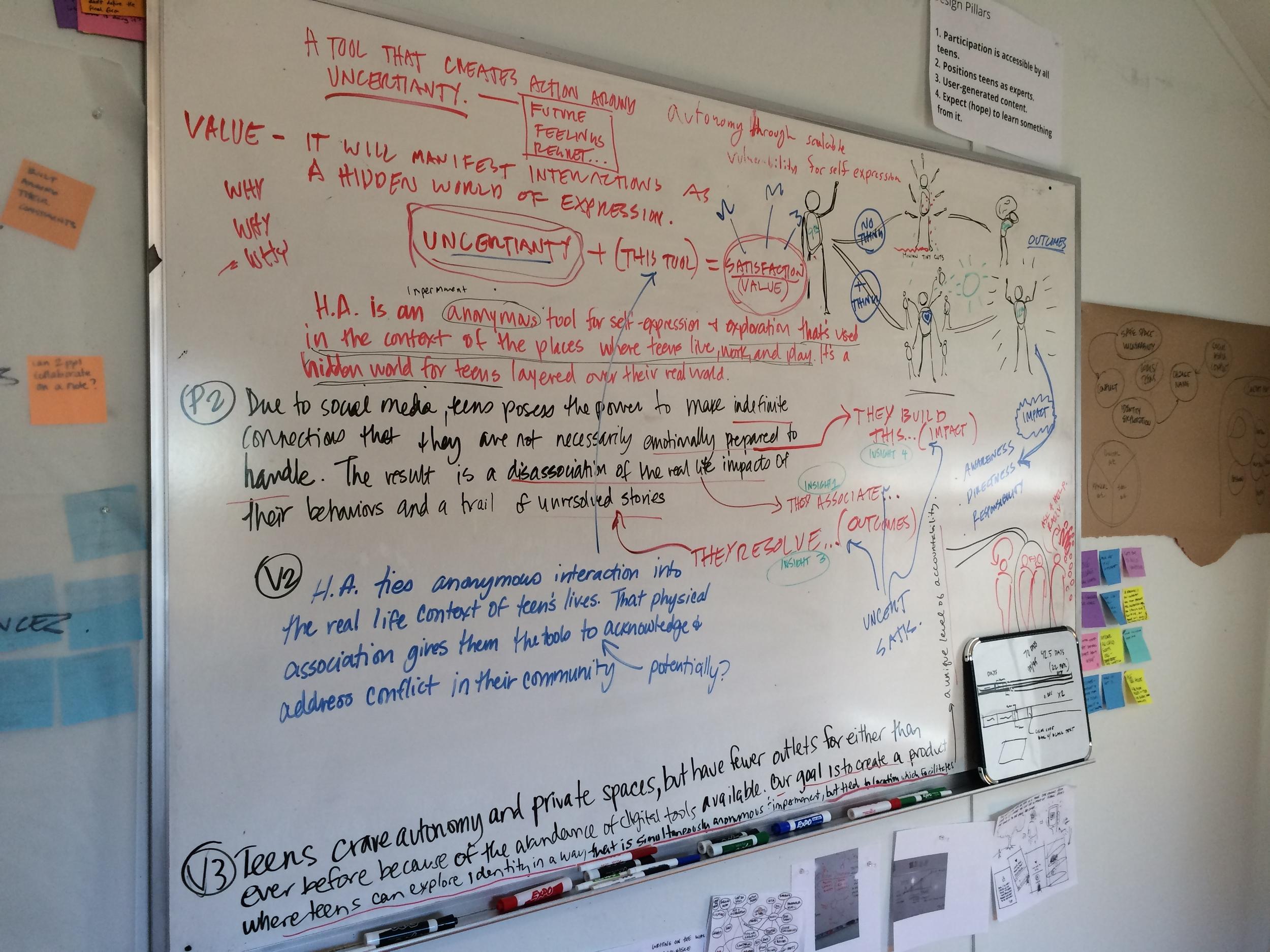 Problem & Value Statement Exploration