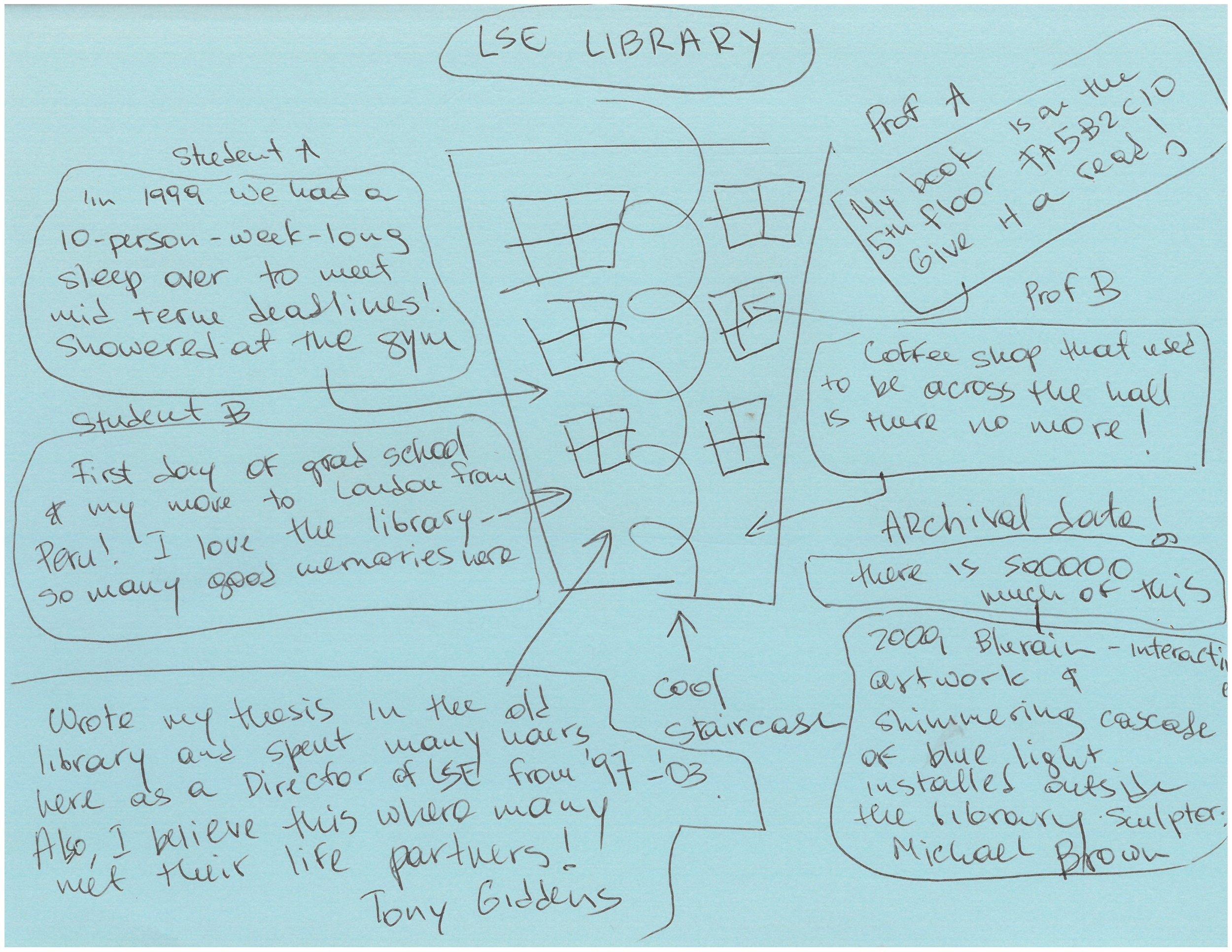 LSE_library.jpg