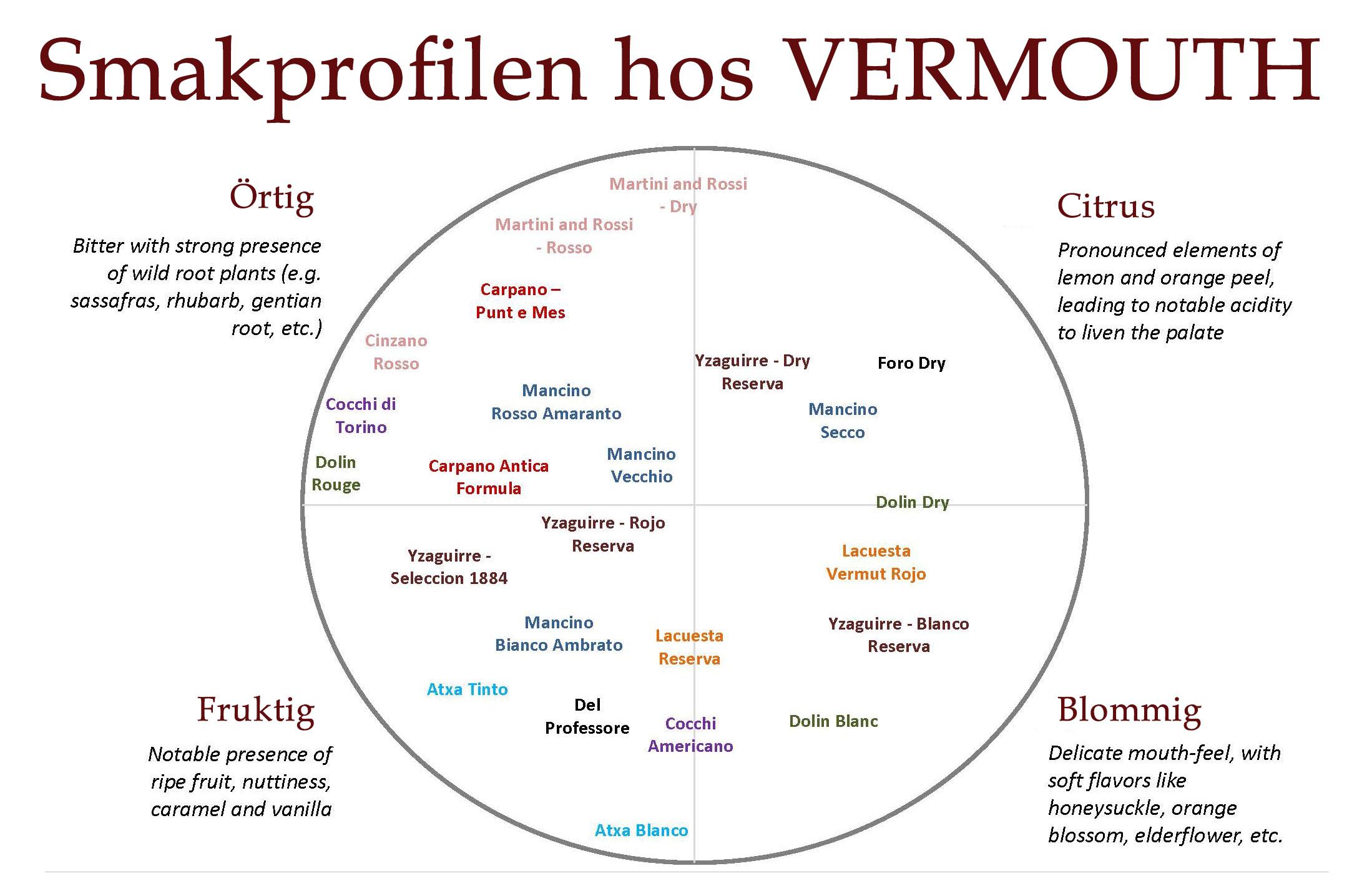 Vermouth-smaker.jpg